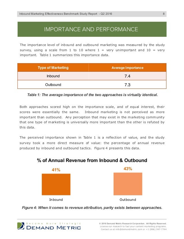 analysis of marketing effectiveness Data was generated from the sample of 75 marketing executives in industrial units of east azerbaijan, one of the most important industrial zones in terms of the number of manufacturing companies in iran, through a survey questionnaire consisting of 21 items results of this study clarify marketing effectiveness metrics and.