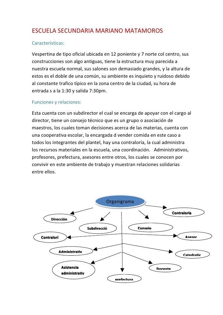ESCUELA SECUNDARIA MARIANO MATAMOROS Características:  Vespertina de tipo oficial ubicada en 12 poniente y 7 norte col cen...