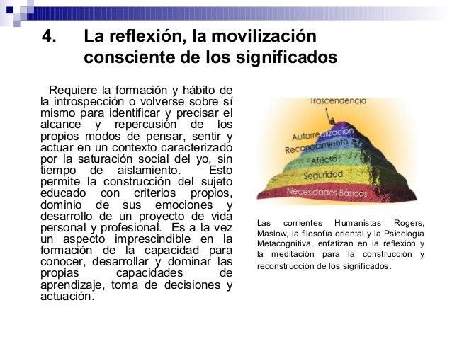 4. La reflexión, la movilización consciente de los significados Requiere la formación y hábito de la introspección o volve...