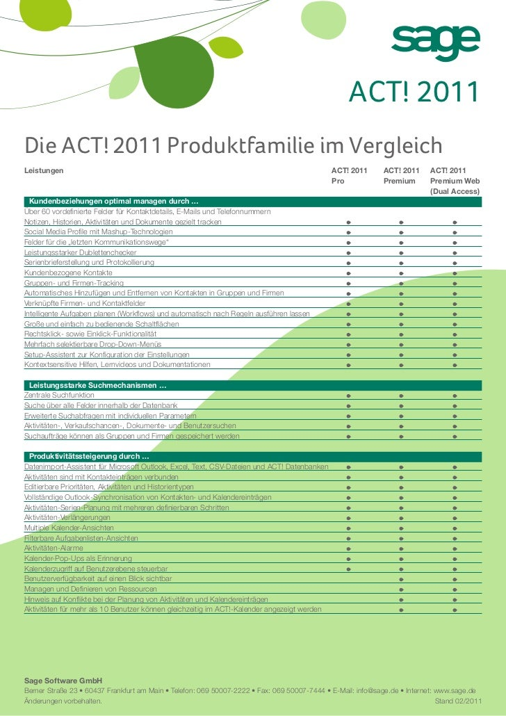 ACT! 2011Die ACT! 2011 Produktfamilie im VergleichLeistungen                                                              ...