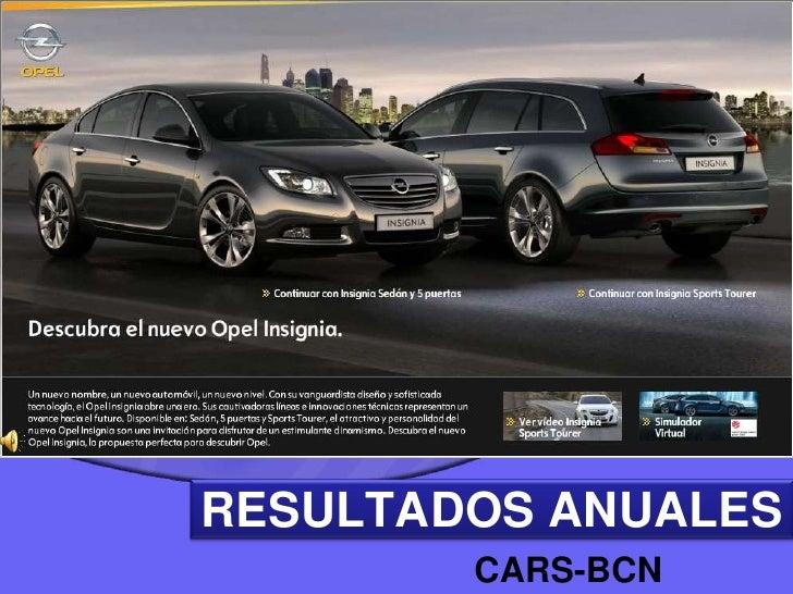 RESULTADOS ANUALES <br />CARS-BCN<br />