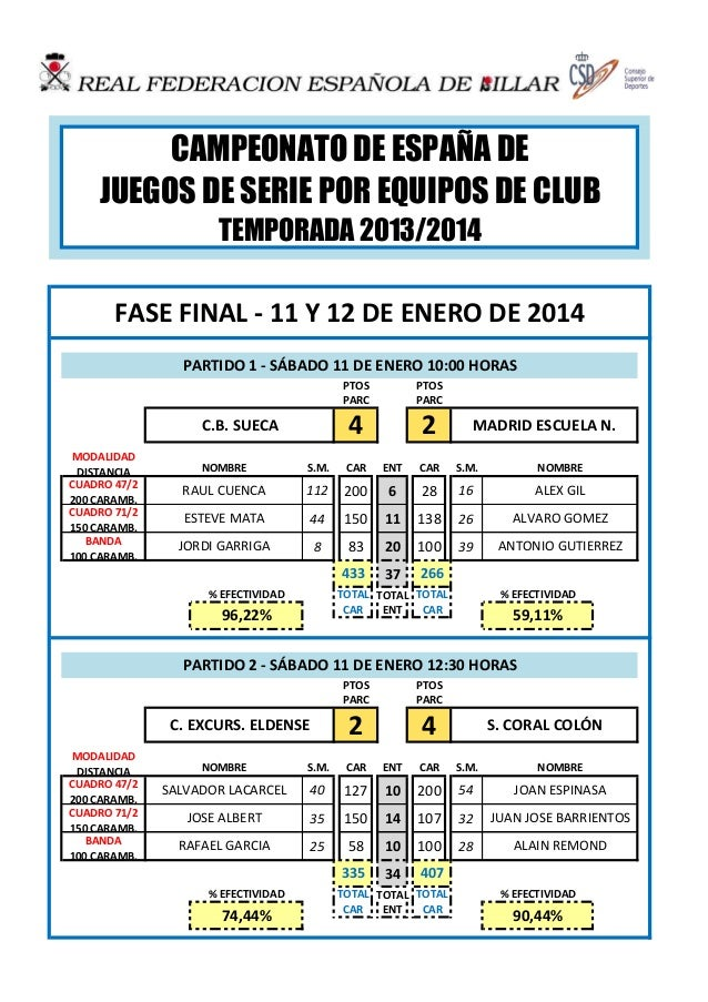 CAMPEONATO DE ESPAÑA DE JUEGOS DE SERIE POR EQUIPOS DE CLUB TEMPORADA 2013/2014 FASE FINAL - 11 Y 12 DE ENERO DE 2014 PART...