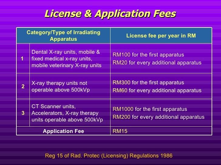 act and regulatory requirements el selesa 9 jun2012