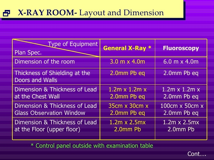 ... Room; 77.  X RAY ... Part 78