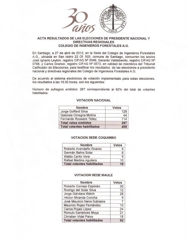tu                     §#ffi   ACTA RESULTADOS DE LAS ELECC¡ONES DE PRESIDENTE NACIONAL Y                     DIRECTIVAS R...