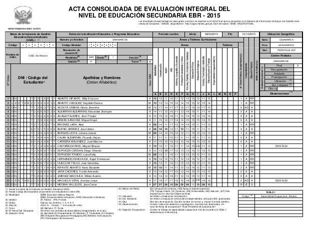 MINISTERIO DE EDUCACIÓN ACTA CONSOLIDADA DE EVALUACIÓN INTEGRAL DEL NIVEL DE EDUCACIÓN SECUNDARIA EBR - 2015 Datos de la I...