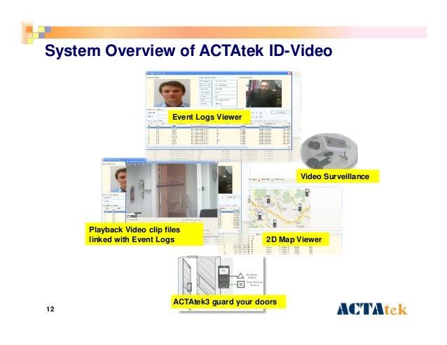 12 System Overview of ACTAtek ID-Video ACTAtek3 guard your doors Video Surveillance 2D Map Viewer Event Logs Viewer Playba...