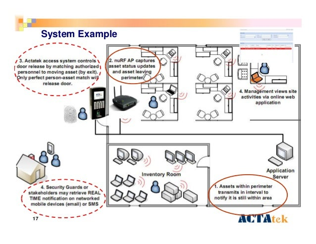 17 System Example TCP/IP LAN connection