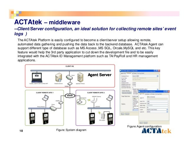 18 ACTAtek – middleware --Client/Server configuration, an ideal solution for collecting remote sites' event logs ) The ACT...