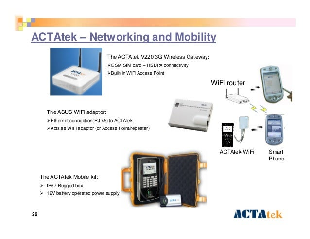29 ACTAtek – Networking and Mobility The ACTAtek V220 3G Wireless Gateway: GSM SIM card – HSDPA connectivity Built-in Wi...