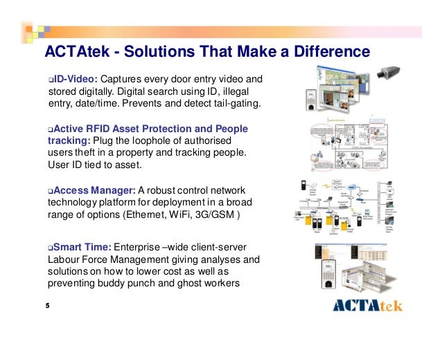 55 ACTAtek - Solutions That Make a Difference ID-Video: Captures every door entry video and stored digitally. Digital sea...