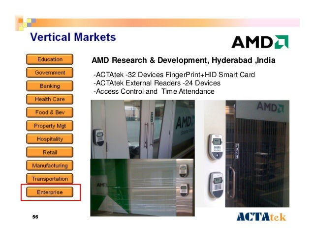 5656 AMD Research & Development, Hyderabad ,India -ACTAtek -32 Devices FingerPrint+HID Smart Card -ACTAtek External Reader...