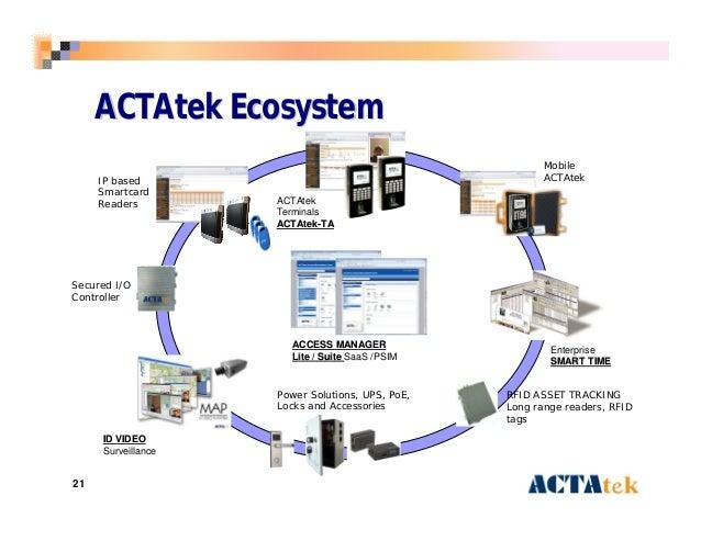 21 ACTAtekACTAtek EcosystemEcosystem ACTAtek Terminals ACTAtekACTAtek--TATA IP based Smartcard Readers Secured I/O Control...