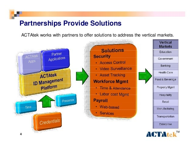 4 Partnerships Provide Solutions TM ACTAtek works with partners to offer solutions to address the vertical markets.