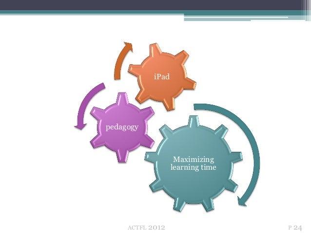 iPadpedagogy                      Maximizing                     learning time     ACTFL   2012                    P 24