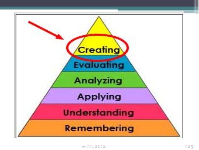 • http://www.ipadinschools.com/                 ACTFL   2012     P 25