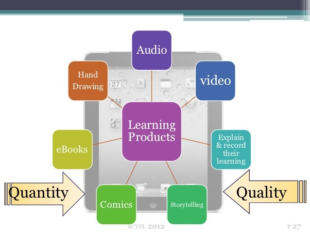 Audio            Hand           Drawing                                               video                      Learning ...
