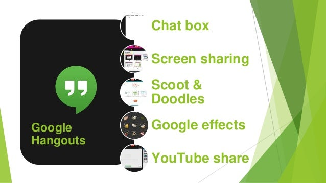 Google Hangouts Chat box Screen sharing Scoot & Doodles Google effects YouTube share
