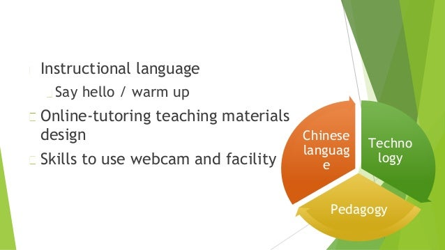 Instructional language Say hello / warm up Online-tutoring teaching materials design Skills to use webcam and facility Tec...