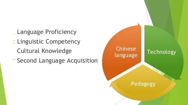 Language Proficiency Linguistic Competency Cultural Knowledge Second Language Acquisition Technology Pedagogy Chinese lang...