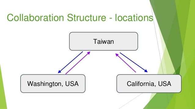 Collaboration Structure - locations Taiwan Washington, USA California, USA