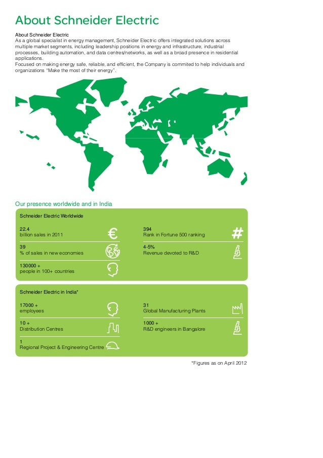 Acti9 communication system catalog - Schneider electric india offices ...