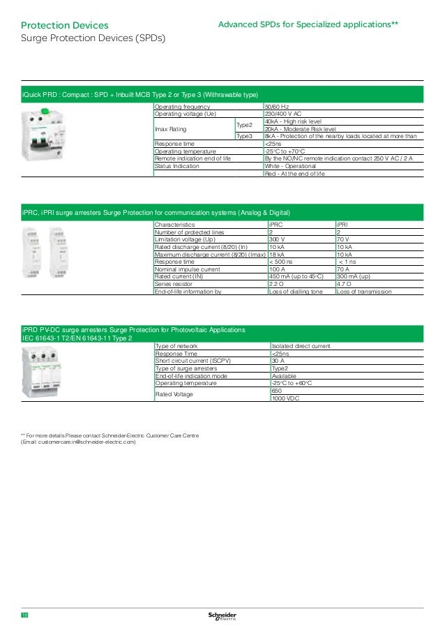 acti9 communication system catalog. Black Bedroom Furniture Sets. Home Design Ideas