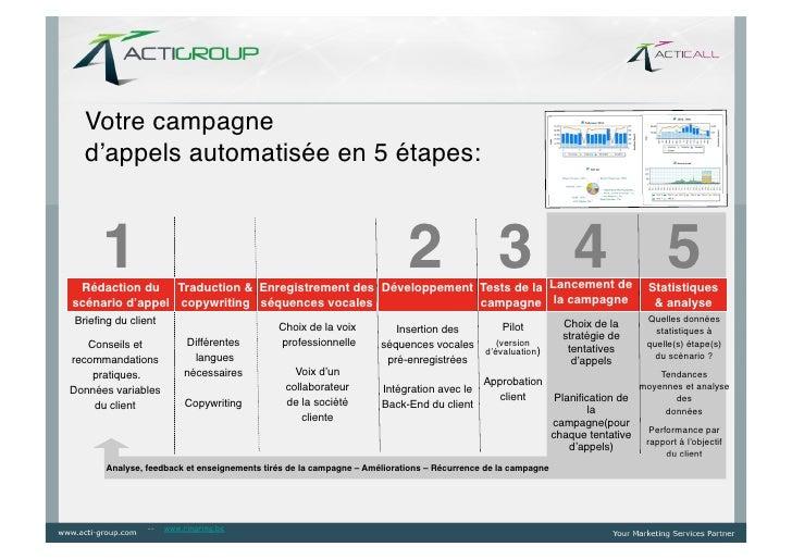 Votre campagne !  d'appels automatisée en 5 étapes:!      1!                                                              ...