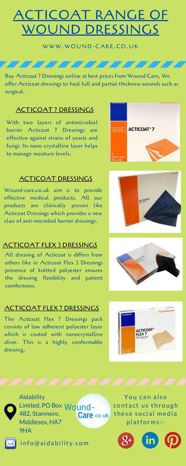 ACTICOAT RANGE OF WOUND DRESSINGS With two layers of antimicrobial barrier Acticoat 7 Dressings are effective against stra...