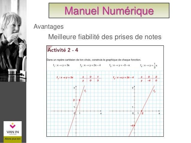 Accès rapide à d'autres pages liées à l'exercice Manuel Numérique Avantages
