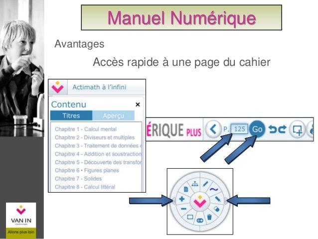 Accès rapide aux animations cabri Manuel Numérique Avantages