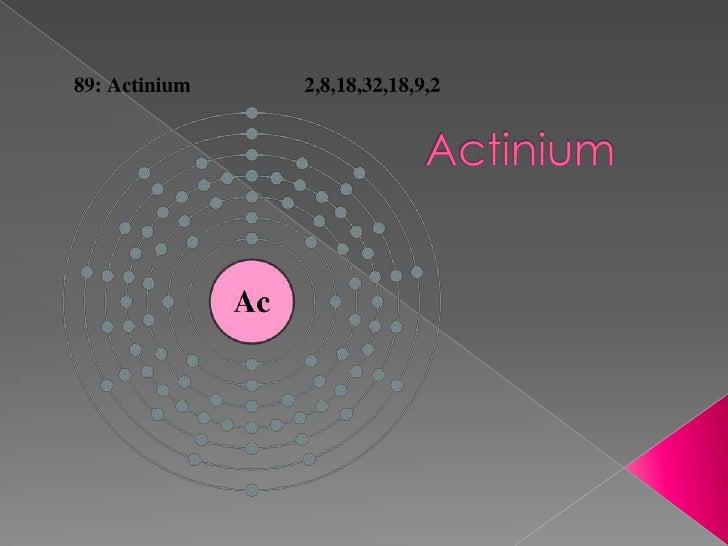 Actinium<br />