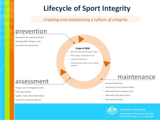 Integrity In Sports Betting - image 4