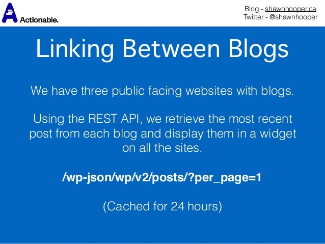 WP REST API: Actionable co