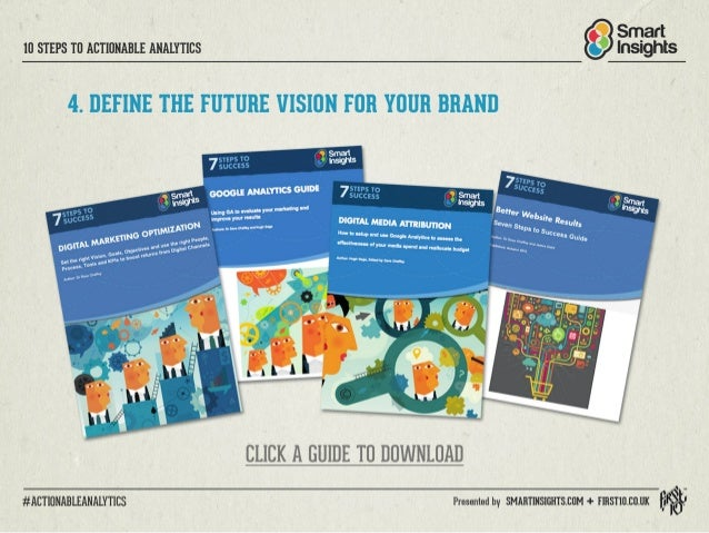"Smart 1|] STEPS in ACTIONABLE ANALYTICS Insights  lg.  BEFIEIE {IE FUTURE VISIUIT FUR YOUR BIlI4.i"". 'D          ' 'Cf .  ..."