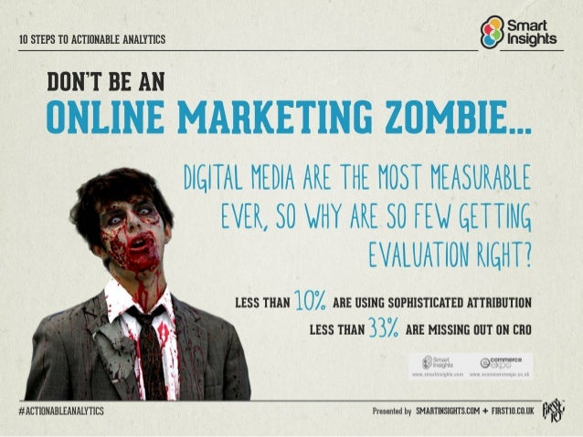 Stuart 10 STEPS Tl] ACTIUNABLE ANALYTICS Insights  DON'T BE AN  DNLINE MARKETING ZOMBIE. ..  DIGITAL IIEDIA ARE THE MOST M...