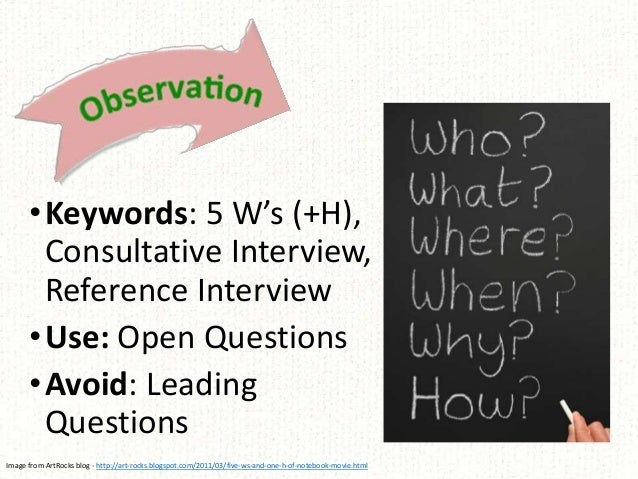 •Keywords: 5 W's (+H), Consultative Interview, Reference Interview •Use: Open Questions •Avoid: Leading Questions Image fr...