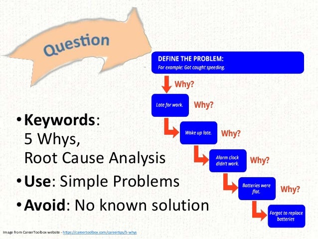 •Keywords: 5 Whys, Root Cause Analysis •Use: Simple Problems •Avoid: No known solution Image from CareerToolbox website - ...