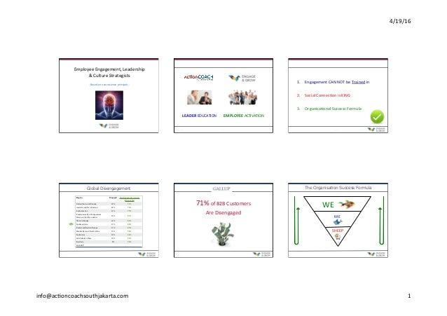 4/19/16 info@ac.oncoachsouthjakarta.com 1 EmployeeEngagement,Leadership &CultureStrategists -Basedonneuroscie...