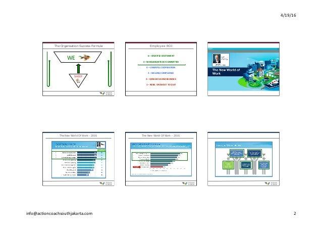 Action Coach South Jakarta - EmployeeEngagement Leadership & CultureStrategists Slide 2