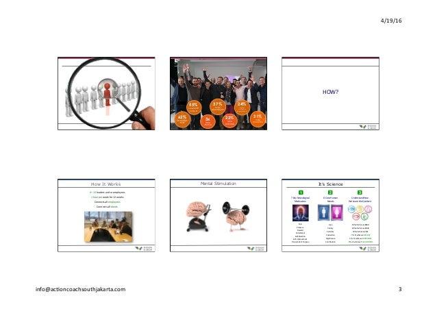 Action Coach South Jakarta - EmployeeEngagement Leadership & CultureStrategists Slide 3