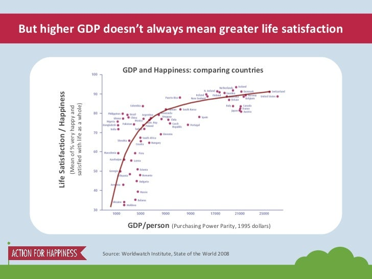 Arithmetic mean and life satisfaction