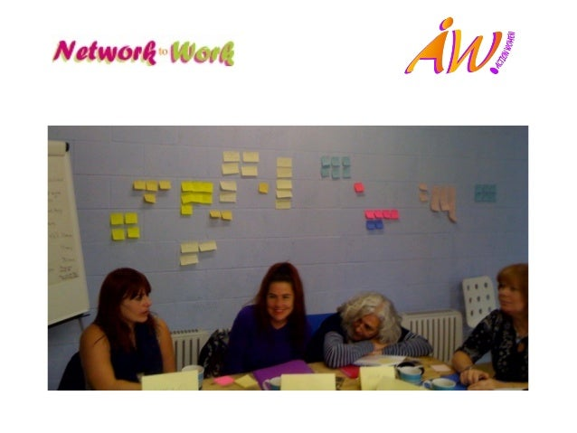 Existing cross-sector network ofwomen– SMEs, education, localgovernment, health, arts, charitiesUnemployed women who werei...