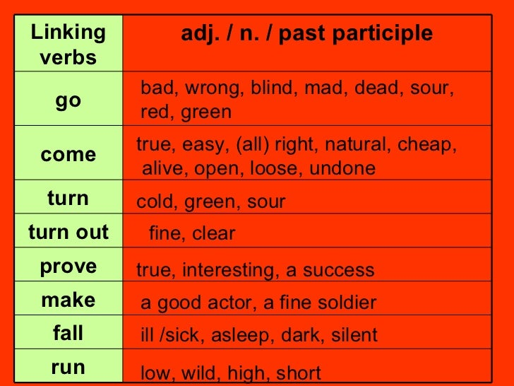 Actionhelping And Linking Verbs Complements