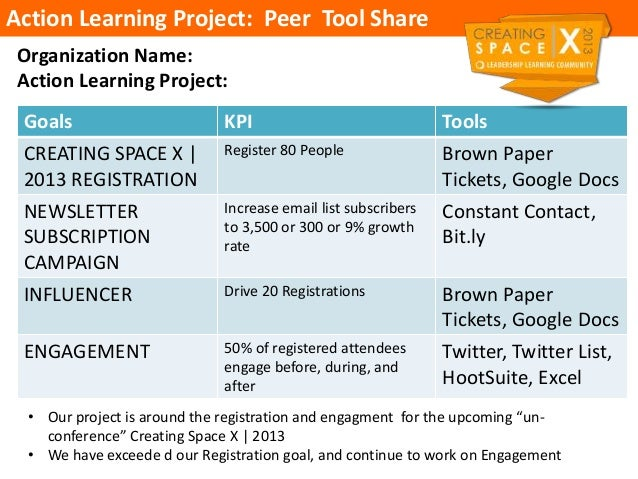 Action Learning Project: Peer Tool Share Organization Name: Action Learning Project: Goals                        KPI     ...