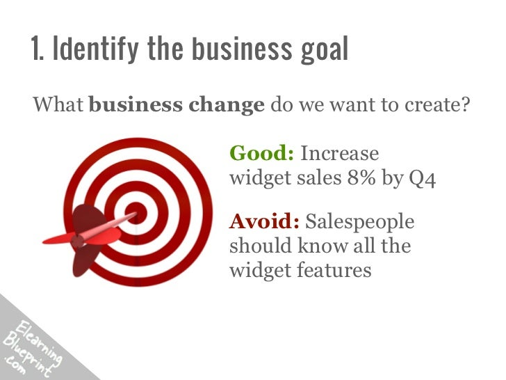1. Identify the business goalWhat business change do we want to create?                  Good: Increase                  w...