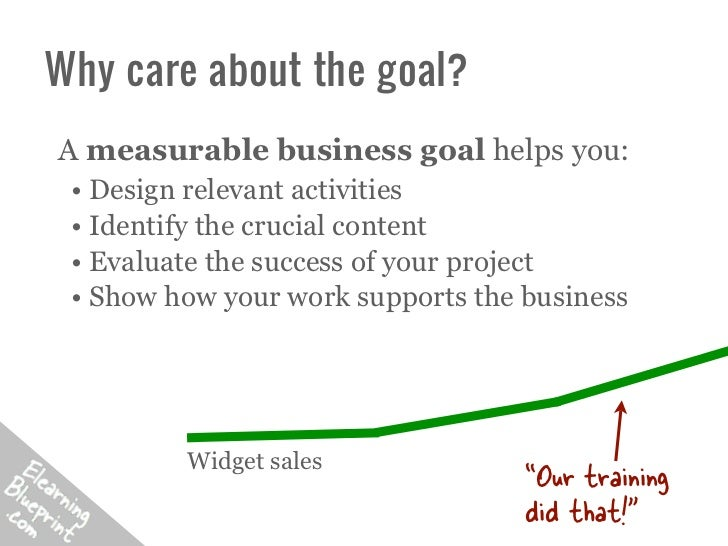 Why care about the goal?A measurable business goal helps you: • Design relevant activities • Identify the crucial content ...