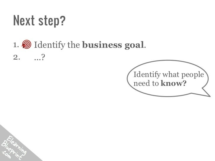 Next step?1.   Identify the business goal.2.   ...?                            Identify what people                       ...
