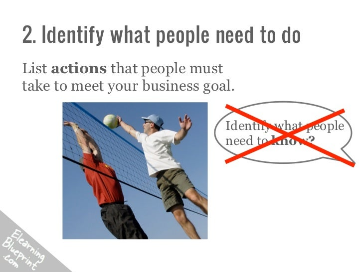 2. Identify what people need to doList actions that people musttake to meet your business goal.                           ...