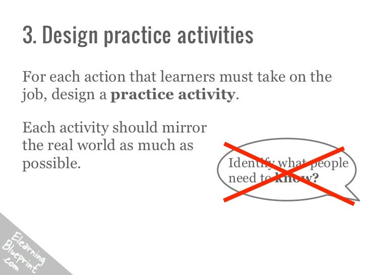 3. Design practice activitiesFor each action that learners must take on thejob, design a practice activity.Each activity s...